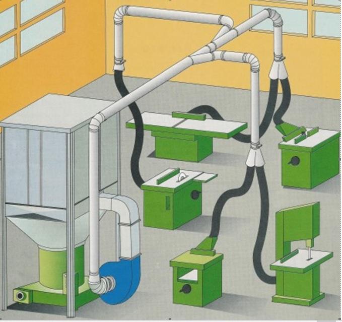 Промышленные системы аспирации для деревообрабатывающих цехов