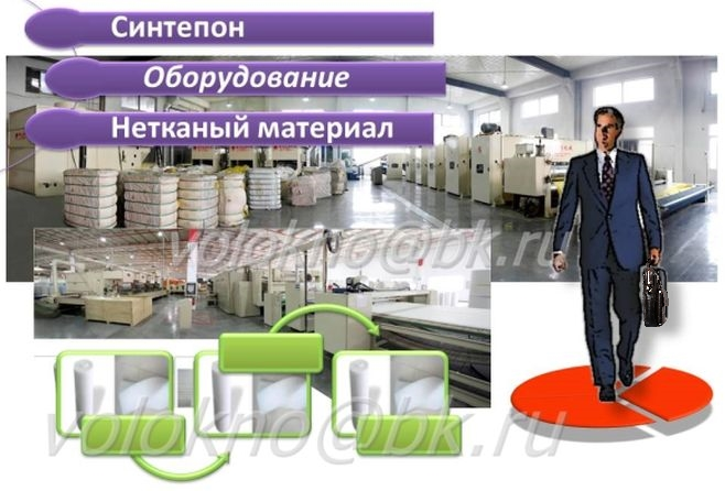 синтепОн оборудование Москва