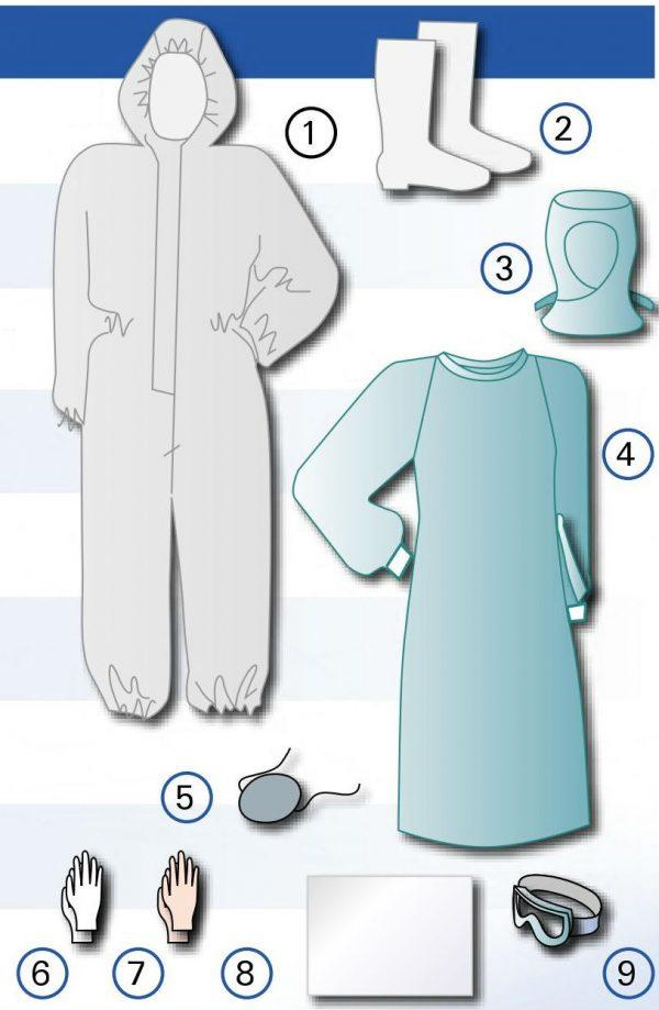 Пошив костюмов врача инфекциониста 3 тип2 от производителя